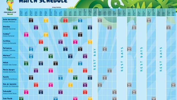 tabela Copa do Mundo 2014 Brasil  (Foto: Divulgação / FIFA.com)