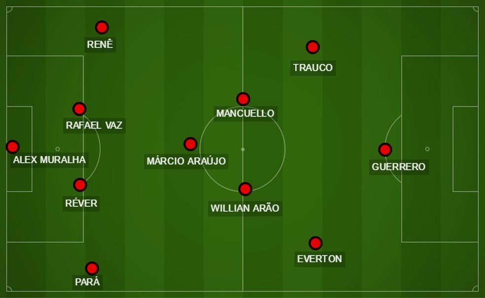 Everton entende-se muito bem com Pará pela direita (Foto: GloboEsporte.com)