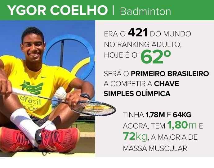 Ygor-Coelho--NANQUIM-006 b (Foto: infoesporte)