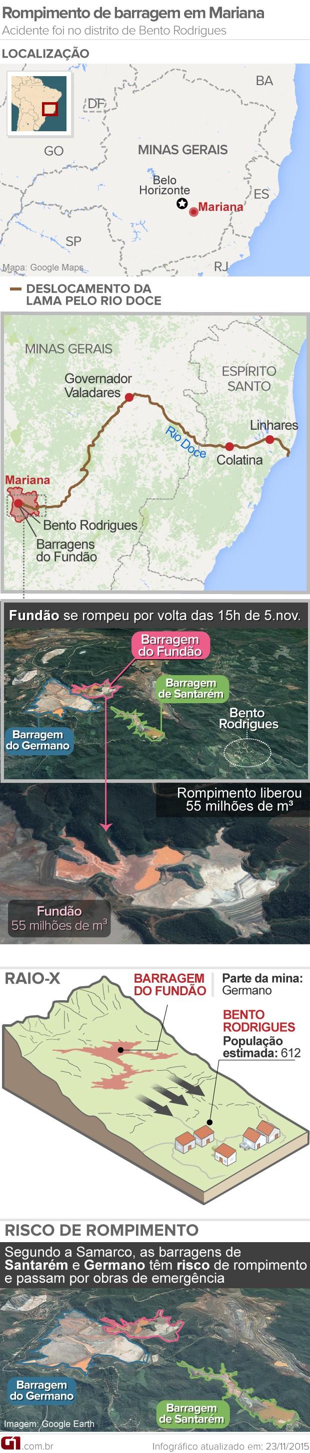 23/11 - Versão infográfico barragens Mariana (Foto: Arte/G1)