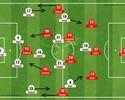 No 4-1-4-1, United conta com Mata e erros defensivos do 3-4-2-1 do Liverpool para vencer o clássico