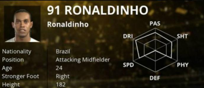 Ronaldinho Gaúcho - PES17
