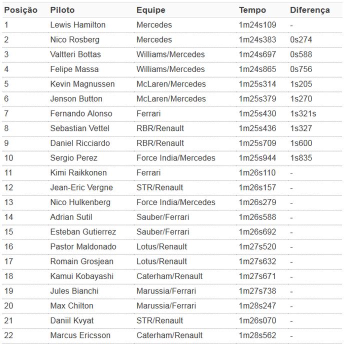 Grid de largada para o GP da Itália (Foto: GloboEsporte.com)