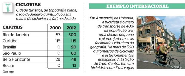 De bicicleta (Foto: Rogério Cassimiro/ÉPOCA)