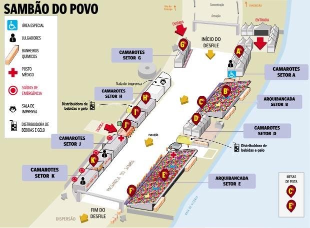 Mapa do Sambão do Povo, onde desfilam as escolas de samba  (Foto: Arte/ A Gazeta)