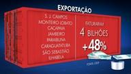 Exportações na região passam por bom momento