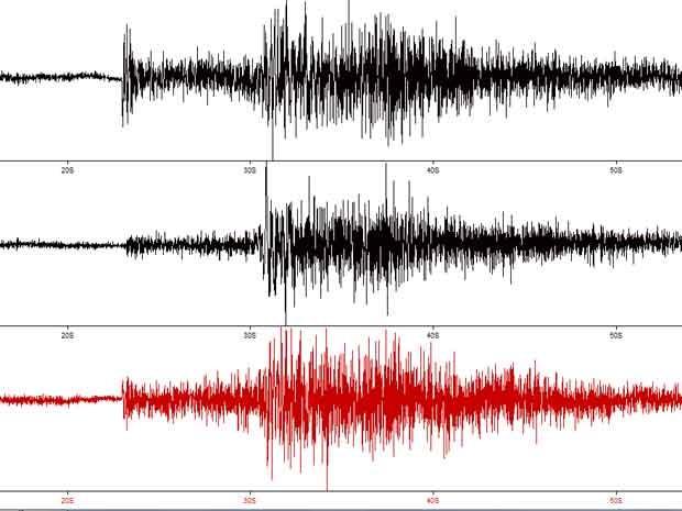 Sequência de sismos de Parazinho registrados pelo LabSis (Foto: Reprodução/LabSis)