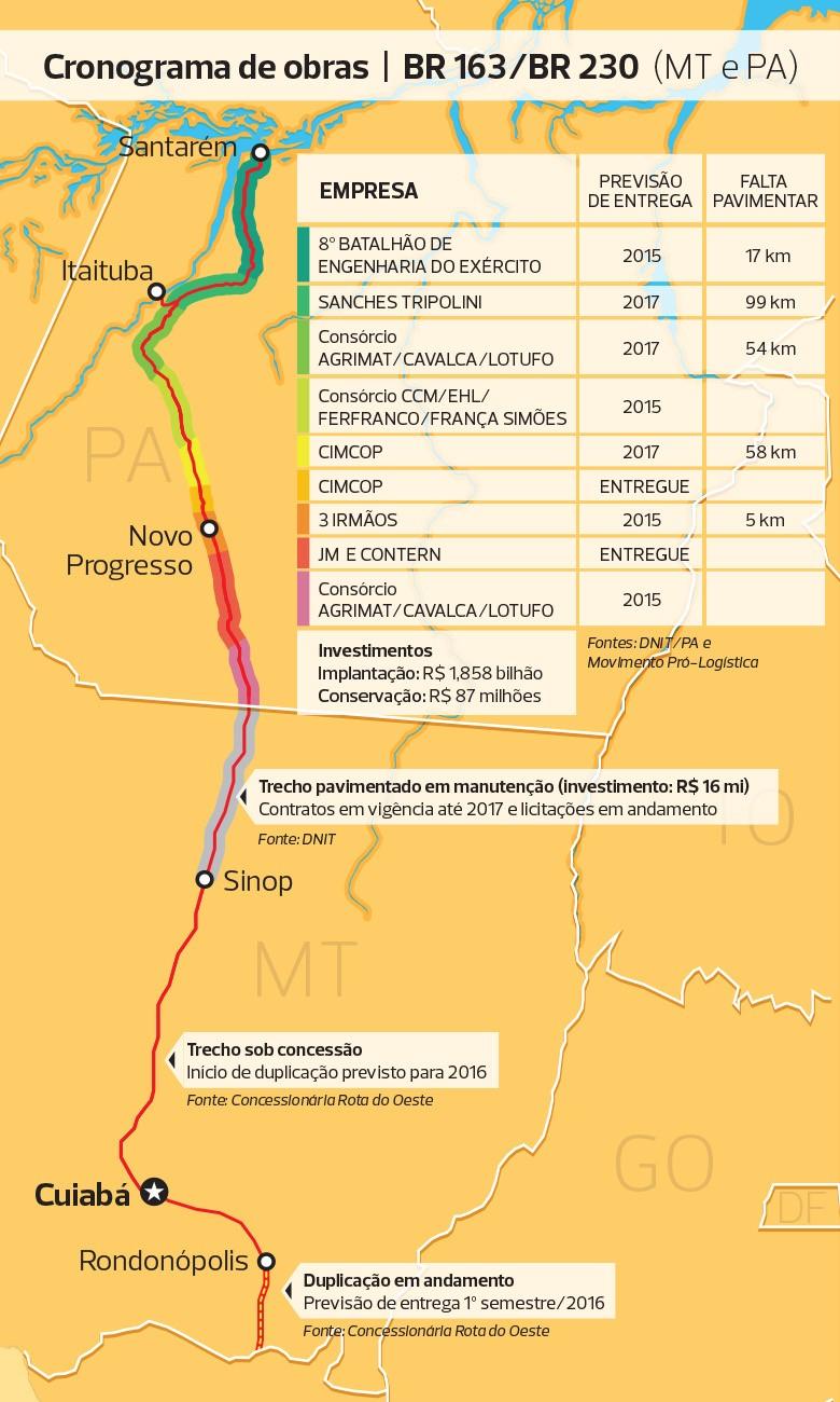 infraestrutura-mapa-obras-br163 (Foto: Filipe Borin/Ed. Globo)