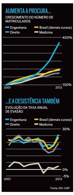 Educação (Foto: Divulgação)