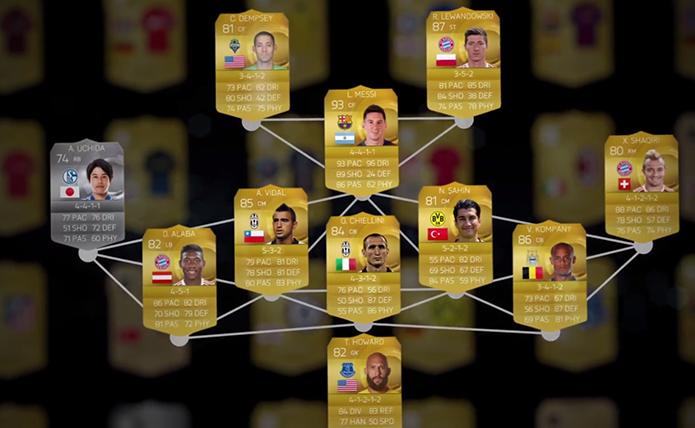 Fifa World: nova engine e melhora gráficos e jogabilidade do game (Foto: Reprodução)