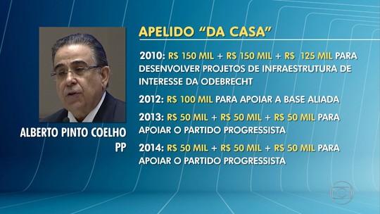 Delação da Odebrecht: Ex-governador de MG Alberto Pinto Coelho é citado em lista de delator