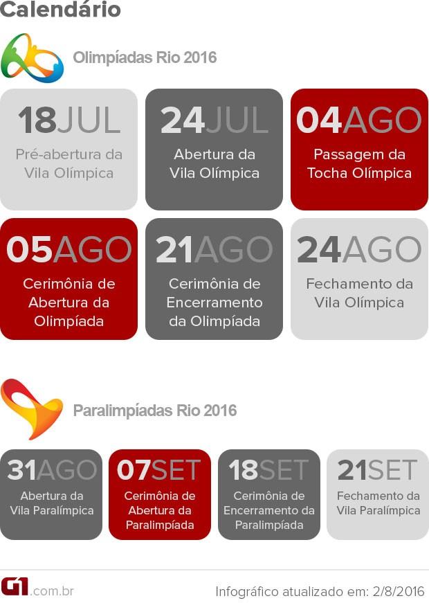 2420cf2e6 Arte informa o calendário da Olimpíada do Rio (Foto: Editoria de Arte/G1.  Triatlo em Copacabana