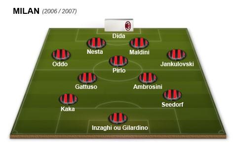 Campinho Seedorf, Milan 2006 e 2007 (Foto: Editoria de Arte / Globoesporte.com)