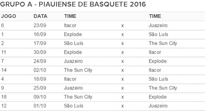 Tabela Piauiense de basquete 2016 (Foto: GloboEsporte.com)