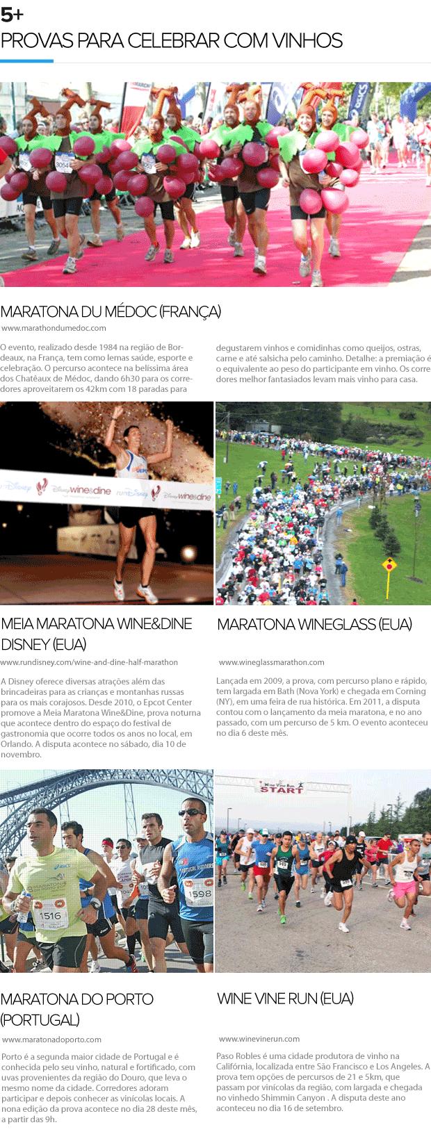 5+ PROVAS PARA CELEBRAR COM VINHOS, Eu atelta (Foto: Editoria de Arte / Globoesporte.com)