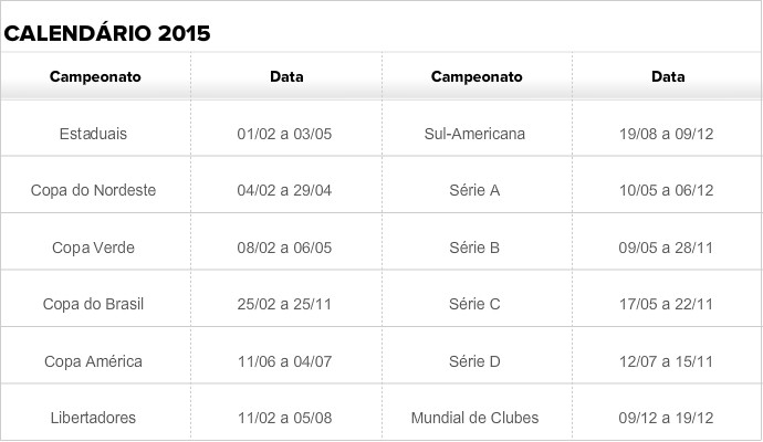 Calendário CBF 2015 (Foto: Editoria de Arte)