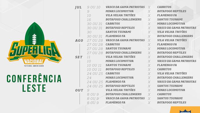 Conferencia leste, futebol americano, CBFA (Foto: Divulgação / CBFA)