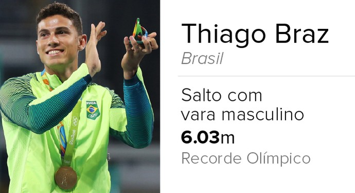 Info-RECORDES-Batidos-na-Olimpiada-01 (Foto: infoesporte)