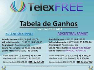 Veja a tabela de ganhos da Telexfree (Foto: Reprodução/internet)