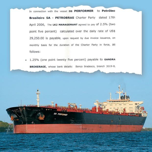 EVIDÊNCIA Trecho de contrato de intermediação de aluguel de um navio da Maersk (acima), apreendido com Paulo Roberto Costa. A PF suspeita que a comissão de 1,25%, que deveria ser paga pela empresa, era desviada para ele (Foto: Willem Oldenburg/shipspotting)