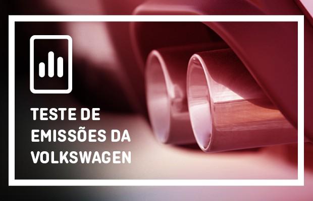 Teste de emissões da Volkswagen Amarok no Brasil (Foto: Autoesporte)