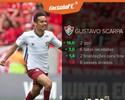 Cartola FC: Gustavo Scarpa faz os dois  gols do Flu e é monstro da rodada #19