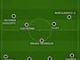 """Com goleiro do sub-20, Tite ensaia Corinthians em """"treino fantasma"""""""