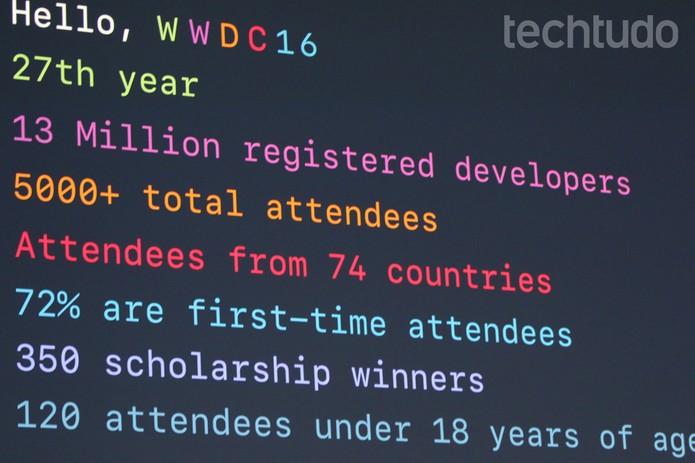 O WWDC da Apple em números: mais de 5 mil pessoas de 74 países (Foto: Fabrício Vitorino/TechTudo)