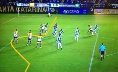 Gol de Paulo Baier; Criciúma x Metropolitano; Campeonato Catarinense (Foto: Reprodução/Internet)