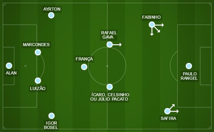 Londrina campinho terceira rodada Primeira Liga (Foto: Arte/GloboEsporte.com)