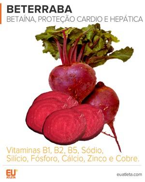 EuAtleta INFO 10+ Outono BETERRABA (Foto: Eu Atleta)