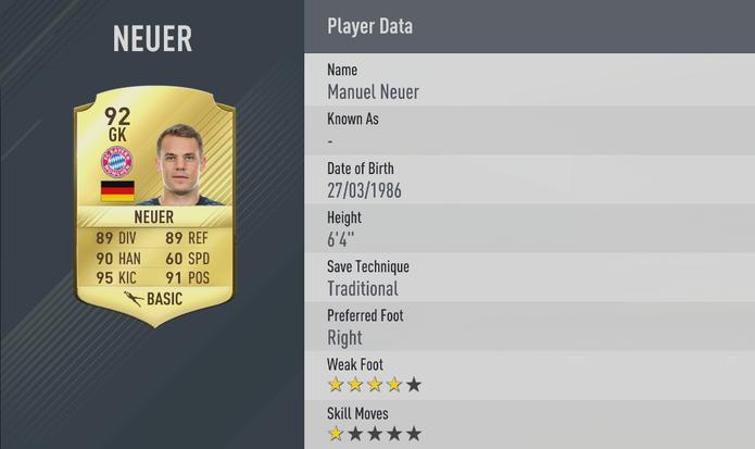 Fifa 17: Neuer subiu de 90 para 92 (Foto: Divulgação/EA)
