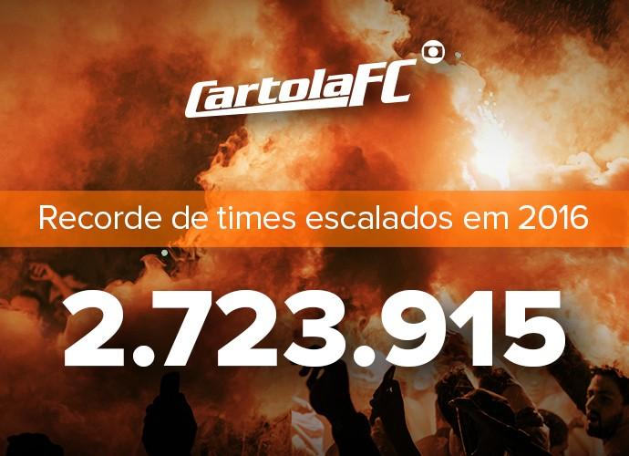 RECORDE-DE-TIMES-ESCALADOS---Cartola 690 (Foto: infoesporte)