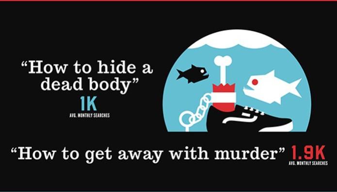 Pergunta surreal de como esconder um corpo morto está entre buscadas no Google  (Foto: Reprodução)