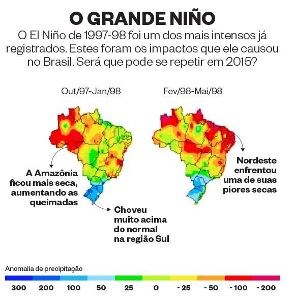 Efeitos do El Niño no Brasil. Fonte: CPTEC/Inpe (Foto: André Fagundes Souza e Giovana Tarakdjian/ÉPOCA)