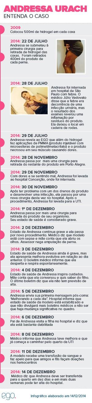 Andressa Urach - Entenda o caso - 14-12-2014 (Foto: EGO)