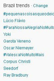 Trending Topics no Brasil &#224;s 17h18 (Foto: Reprodu&#231;&#227;o)