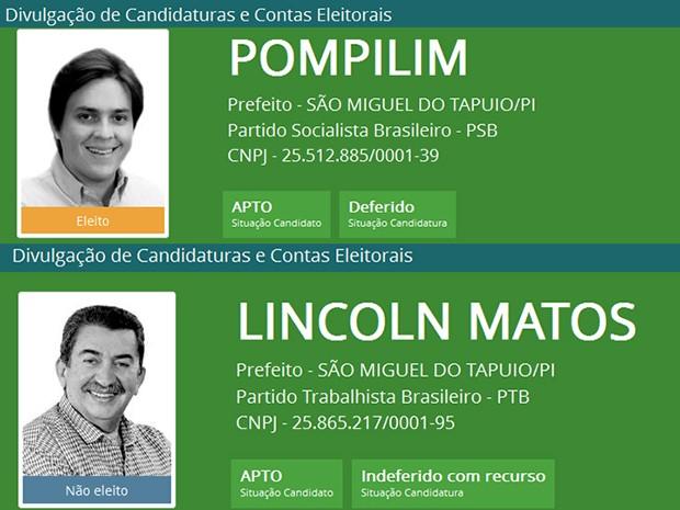 Pompilio Evaristo Filho, segundo mais votado, aparece como prefeito eleito (Foto: TSE)