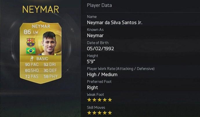 rating Neymar no Fifa 15