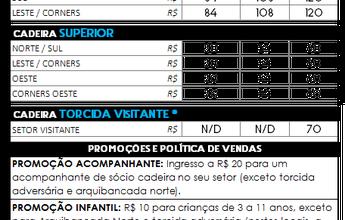 Arena abre venda e faz promoção de ingressos para Grêmio x Cruzeiro