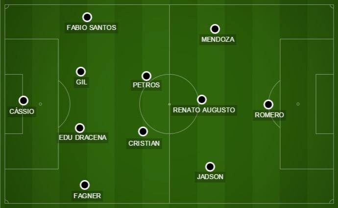 Time do Corinthians para o jogo deste sábado
