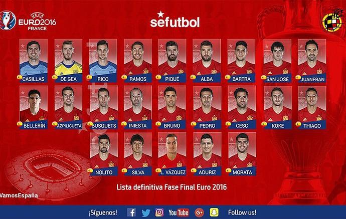 8d12f98e7d882 Lista dos 23 convocados da Espanha para a Eurocopa (Foto  Reprodução  Twitter)