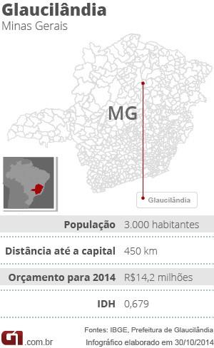 Ficha - especial seca - Glaucilândia (MG) (Foto: G1)