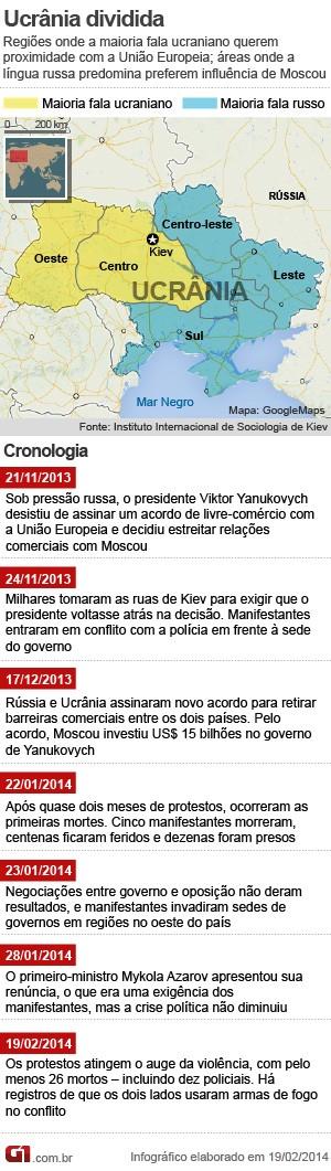 arte cronologia ucrânia 20.02 (Foto: Arte/G1)
