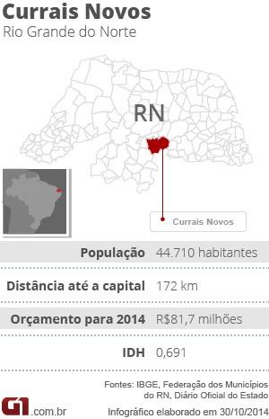Ficha - especial seca - Currais Novos (RN) (Foto: G1)