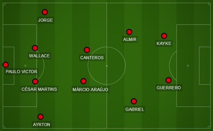 Opção de Flamengo no 4-4-2 contra o Grêmio (Foto: GloboEsporte.com)