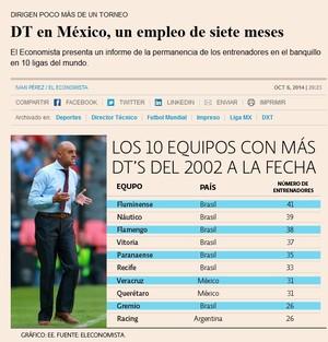 """Jornal Mexicano """"El Economista"""" (Foto: Reprodução )"""
