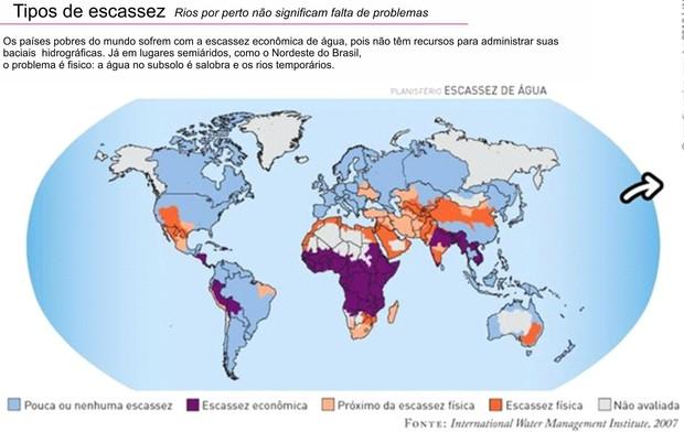água - uso e problemas (Foto: Reprodução)