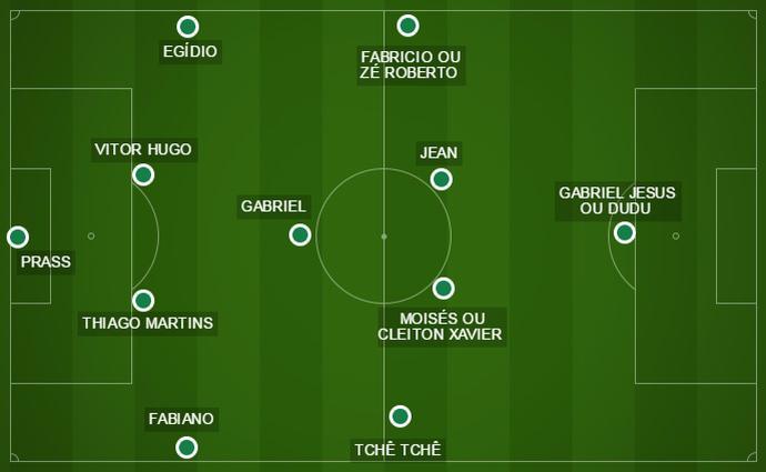 Palmeiras pode variar para o 4-1-4-1, com mais qualidade no meio-campo (Foto: Reprodução)