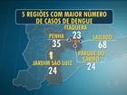 Tenda contra a dengue de Lajeado faz mais de 550 atendimentos em SP